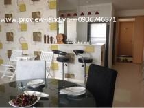 Cho thuê căn hộ Estella quận 2 diện tích 124m2 view công viên